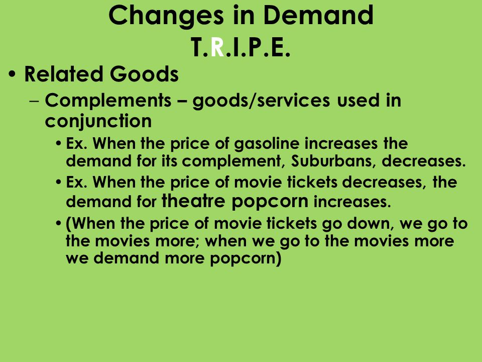 Changes in Demand T.R.I.P.E. Related Goods – Complements – goods/services used in conjunction Ex. When the price of gasoline increases the demand for