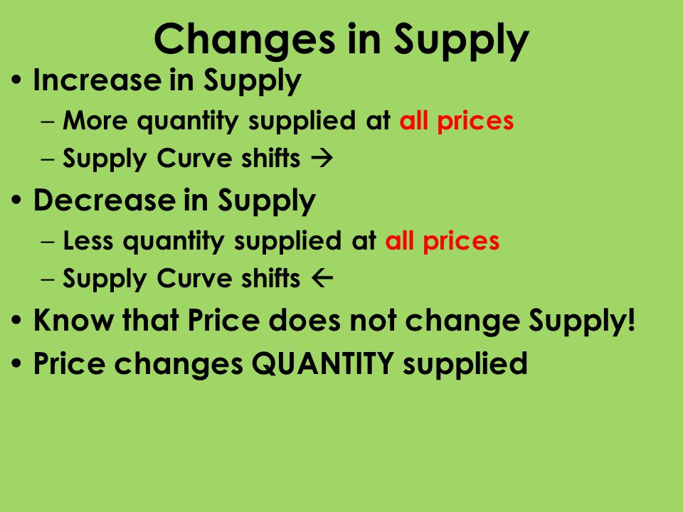 Changes in Supply Increase in Supply – More quantity supplied at all prices – Supply Curve shifts Decrease in Supply – Less quantity supplied at all p
