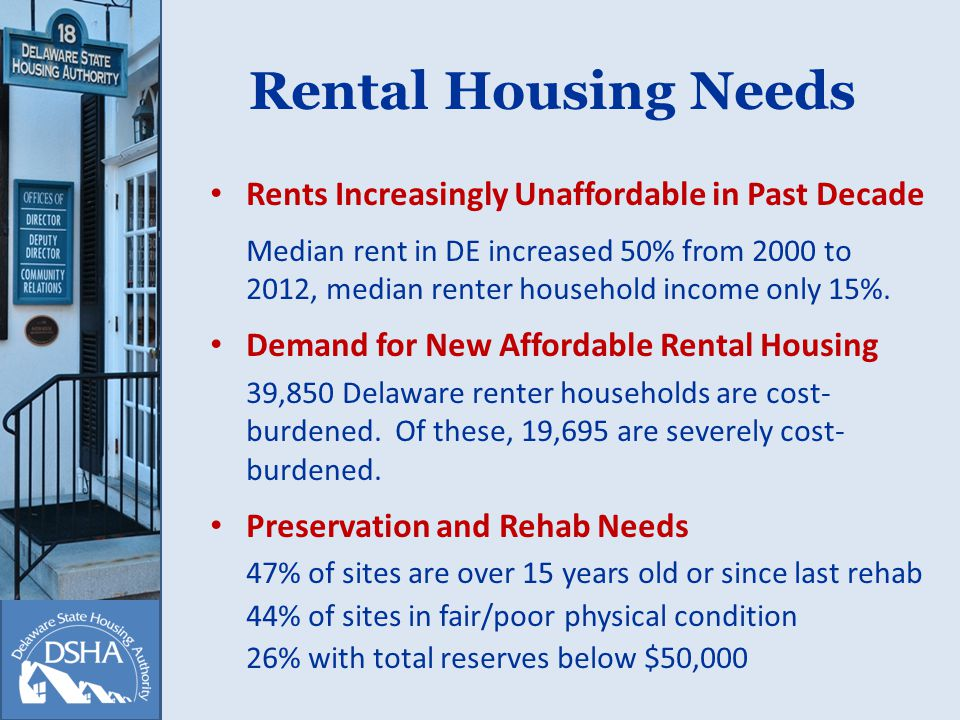Rental Housing Needs Rents Increasingly Unaffordable in Past Decade Median rent in DE increased 50% from 2000 to 2012, median renter household income only 15%.
