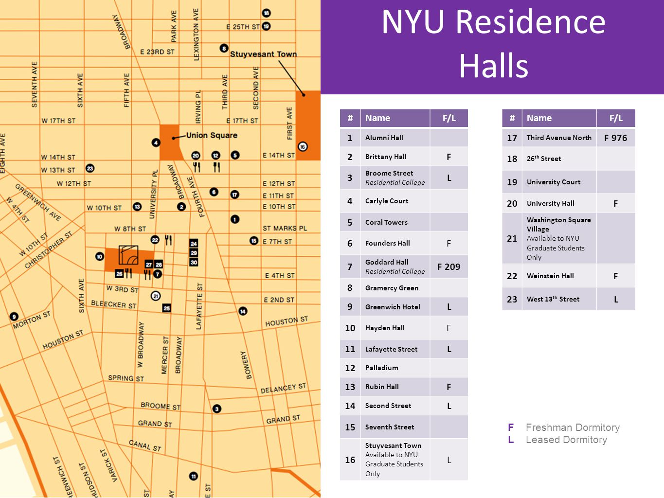 NYU Residence Halls November 2013 #NameF/L 1 Alumni Hall 2 Brittany Hall F 3 Broome Street Residential College L 4 Carlyle Court 5 Coral Towers 6 Founders Hall F 7 Goddard Hall Residential College F 209 8 Gramercy Green 9 Greenwich Hotel L 10 Hayden Hall F 11 Lafayette Street L 12 Palladium 13 Rubin Hall F 14 Second Street L 15 Seventh Street 16 Stuyvesant Town Available to NYU Graduate Students Only L #NameF/L 17 Third Avenue North F 976 18 26 th Street 19 University Court 20 University Hall F 21 Washington Square Village Available to NYU Graduate Students Only 22 Weinstein Hall F 23 West 13 th Street L F Freshman Dormitory L Leased Dormitory