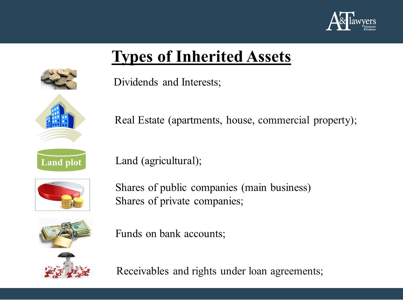 Types of Inherited Assets Land (agricultural); Dividends and Interests; Funds on bank accounts; Shares of public companies (main business) Shares of private companies; Receivables and rights under loan agreements; Land plot Real Estate (apartments, house, commercial property);