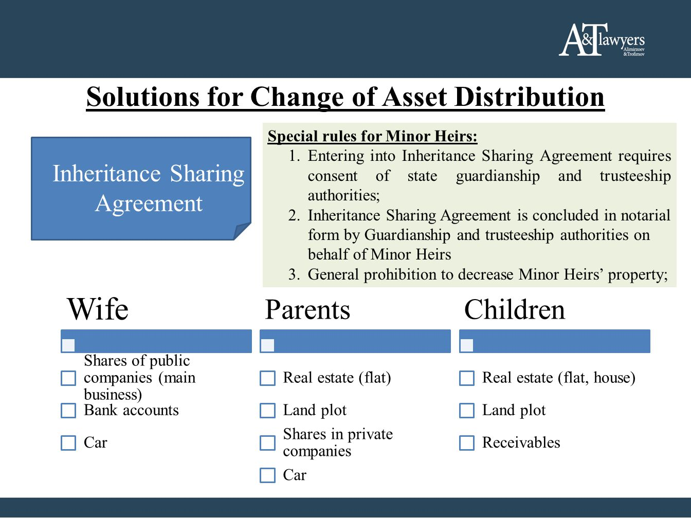 Solutions for Change of Asset Distribution No Will Inheritance Sharing Agreement Special rules for Minor Heirs: 1.Entering into Inheritance Sharing Agreement requires consent of state guardianship and trusteeship authorities; 2.Inheritance Sharing Agreement is concluded in notarial form by Guardianship and trusteeship authorities on behalf of Minor Heirs 3.General prohibition to decrease Minor Heirs property; Wife Shares of public companies (main business) Bank accounts Car Parents Real estate (flat) Land plot Shares in private companies Car Children Real estate (flat, house) Land plot Receivables