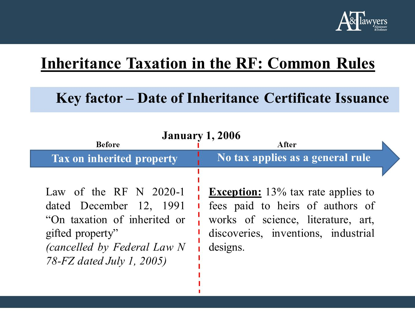 Inheritance Taxation in the RF: Common Rules January 1, 2006 Law of the RF N 2020-1 dated December 12, 1991 On taxation of inherited or gifted property (cancelled by Federal Law N 78-FZ dated July 1, 2005) Exception: 13% tax rate applies to fees paid to heirs of authors of works of science, literature, art, discoveries, inventions, industrial designs.