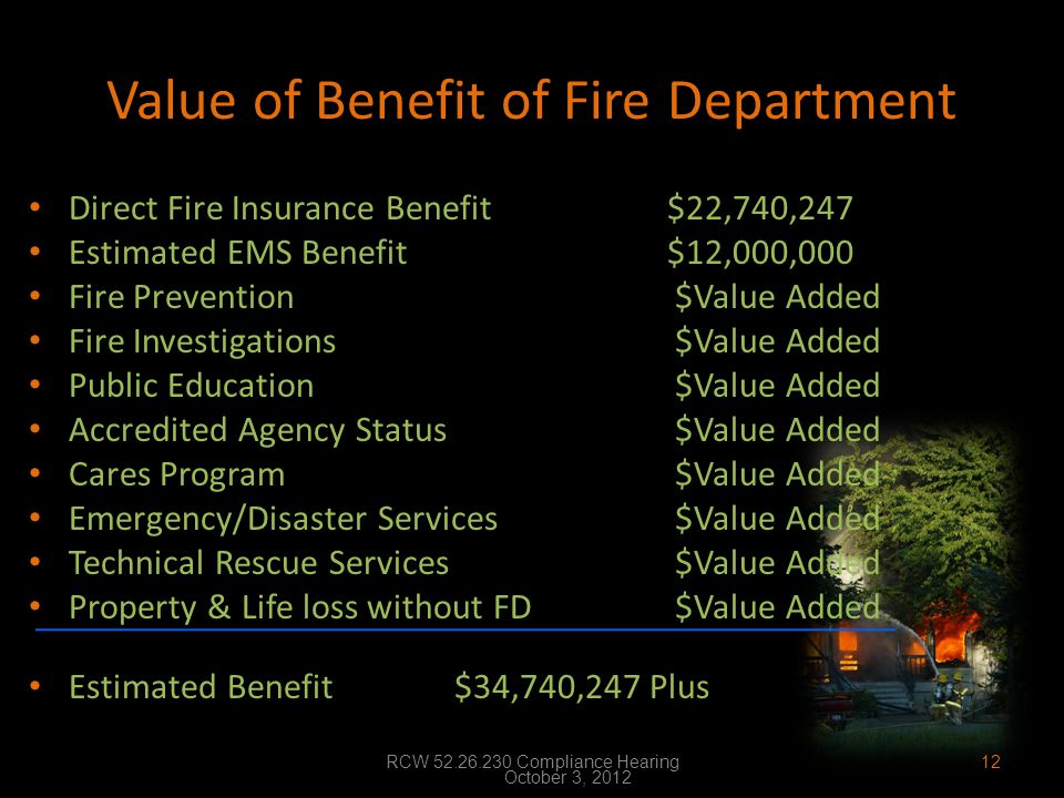 Value of Benefit of Fire Department Direct Fire Insurance Benefit $22,740,247 Estimated EMS Benefit$12,000,000 Fire Prevention $Value Added Fire Inves