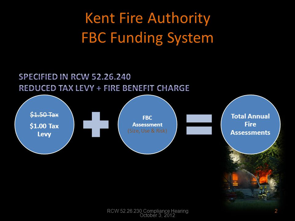 Kent Fire Authority FBC Funding System $1.50 Tax $1.00 Tax Levy FBC Assessment (Size, Use & Risk) Total Annual Fire Assessments October 3, 2012 RCW 52.26.230 Compliance Hearing2