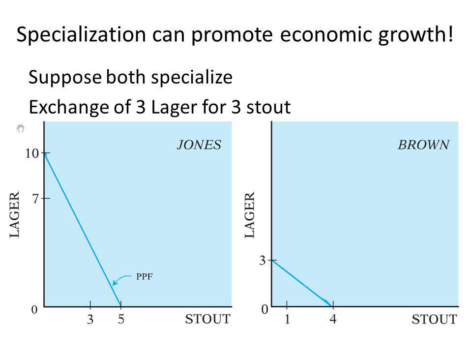 Suppose both specialize Exchange of 3 Lager for 3 stout Specialization can promote economic growth!