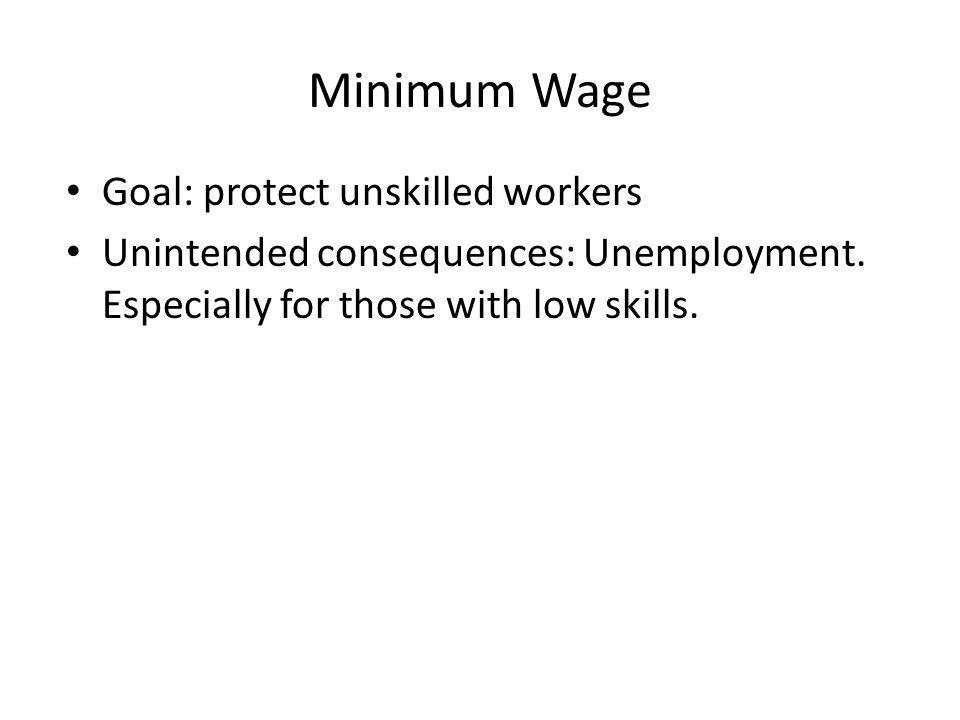 Minimum Wage Goal: protect unskilled workers Unintended consequences: Unemployment. Especially for those with low skills.