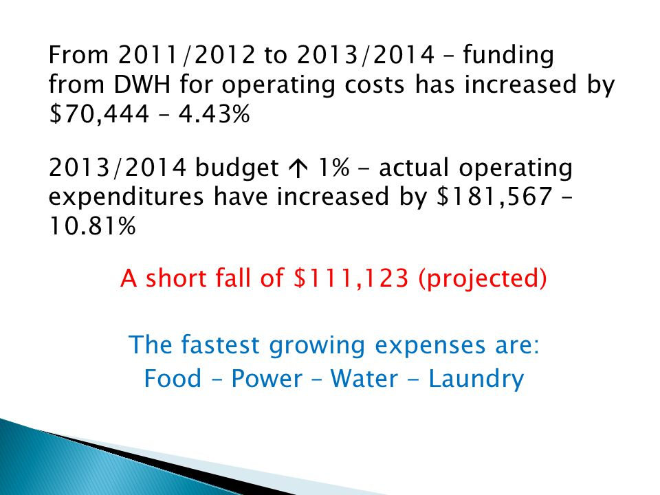 From 2011/2012 to 2013/2014 – funding from DWH for operating costs has increased by $70,444 – 4.43% 2013/2014 budget 1% - actual operating expenditure