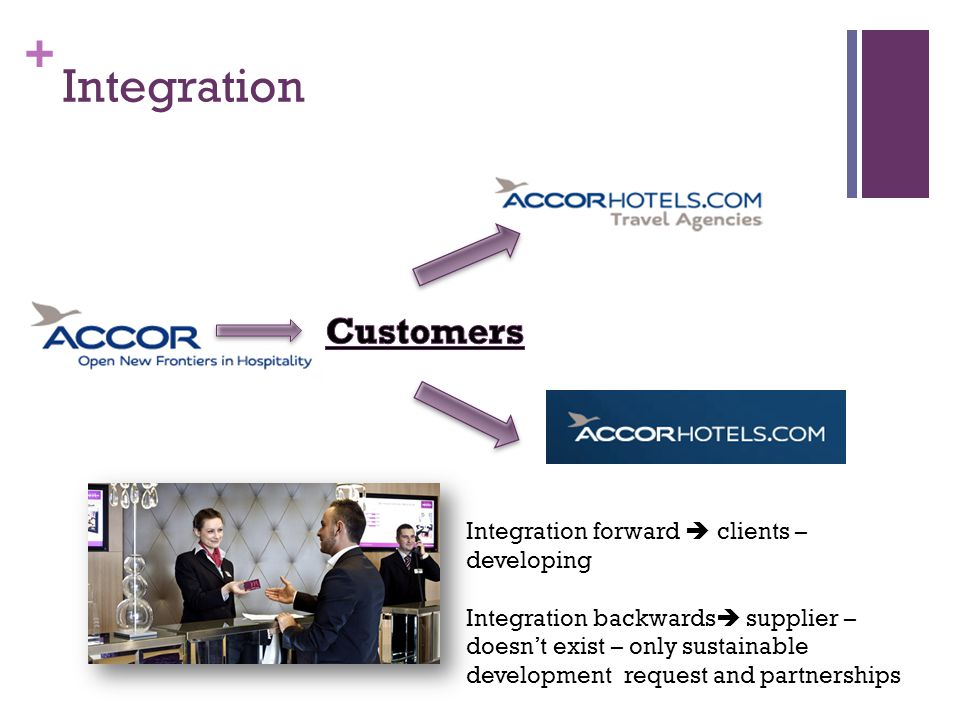 + Integration Integration forward clients – developing Integration backwards supplier – doesnt exist – only sustainable development request and partnerships