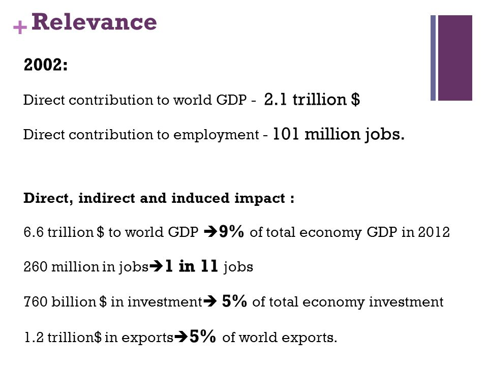 + Relevance 2002: Direct contribution to world GDP - 2.1 trillion $ Direct contribution to employment - 101 million jobs.