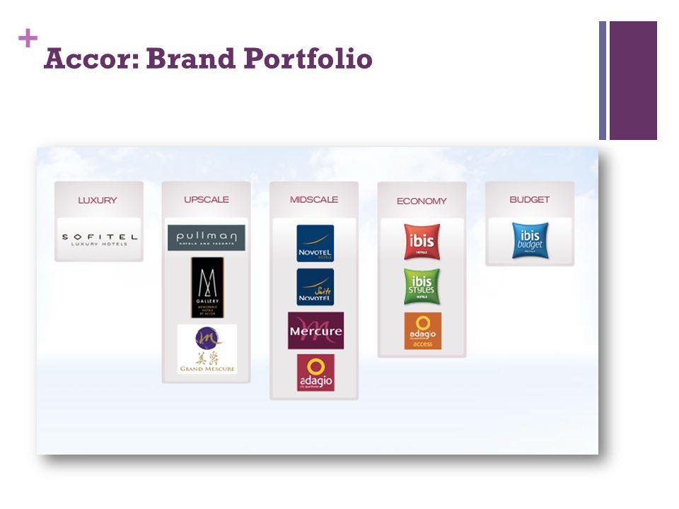 + Accor: Brand Portfolio