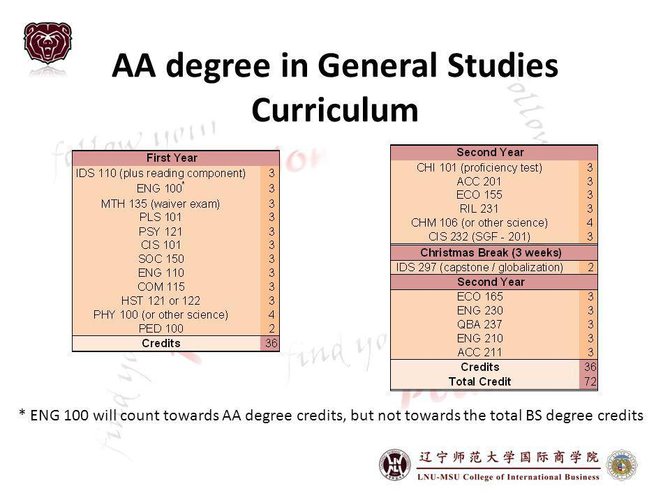 AA degree in General Studies Curriculum * ENG 100 will count towards AA degree credits, but not towards the total BS degree credits
