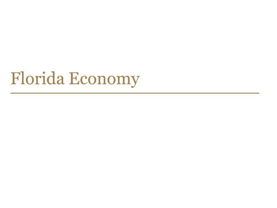 17 Florida Economy