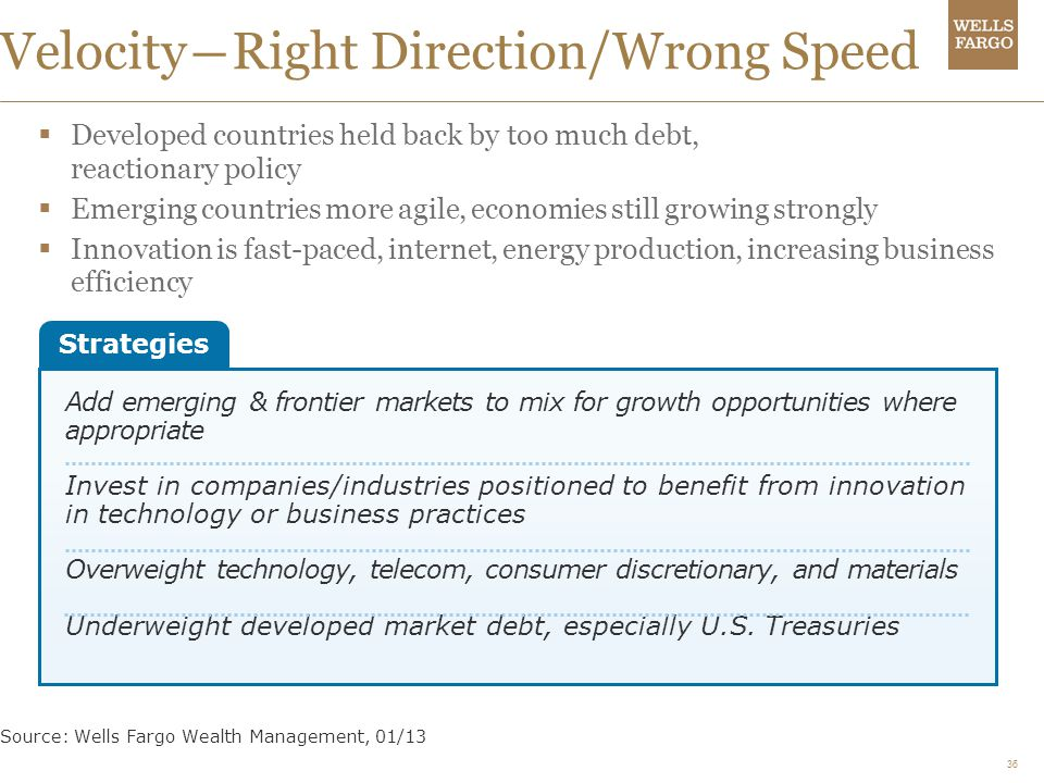 36 VelocityRight Direction/Wrong Speed Source: Wells Fargo Wealth Management, 01/13 Developed countries held back by too much debt, reactionary policy Emerging countries more agile, economies still growing strongly Innovation is fast-paced, internet, energy production, increasing business efficiency Strategies Add emerging & frontier markets to mix for growth opportunities where appropriate Invest in companies/industries positioned to benefit from innovation in technology or business practices Overweight technology, telecom, consumer discretionary, and materials Underweight developed market debt, especially U.S.
