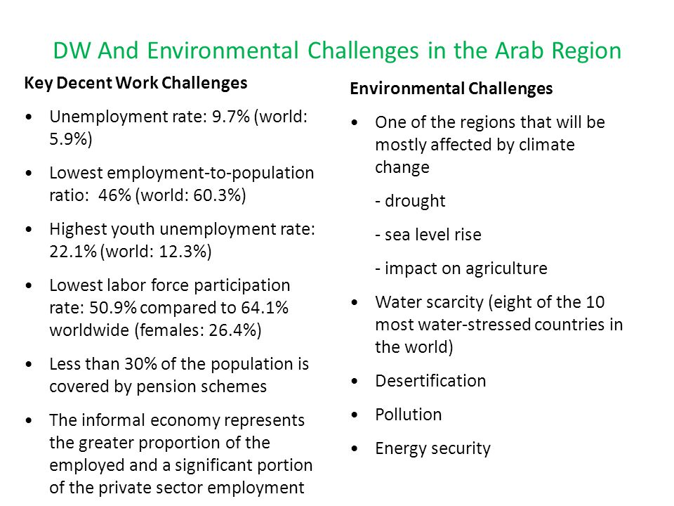 DW And Environmental Challenges in the Arab Region Key Decent Work Challenges Unemployment rate: 9.7% (world: 5.9%) Lowest employment-to-population ratio: 46% (world: 60.3%) Highest youth unemployment rate: 22.1% (world: 12.3%) Lowest labor force participation rate: 50.9% compared to 64.1% worldwide (females: 26.4%) Less than 30% of the population is covered by pension schemes The informal economy represents the greater proportion of the employed and a significant portion of the private sector employment Environmental Challenges One of the regions that will be mostly affected by climate change - drought - sea level rise - impact on agriculture Water scarcity (eight of the 10 most water-stressed countries in the world) Desertification Pollution Energy security