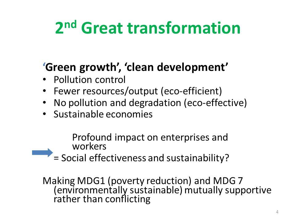 15 Renewable energy 2006 and 2030