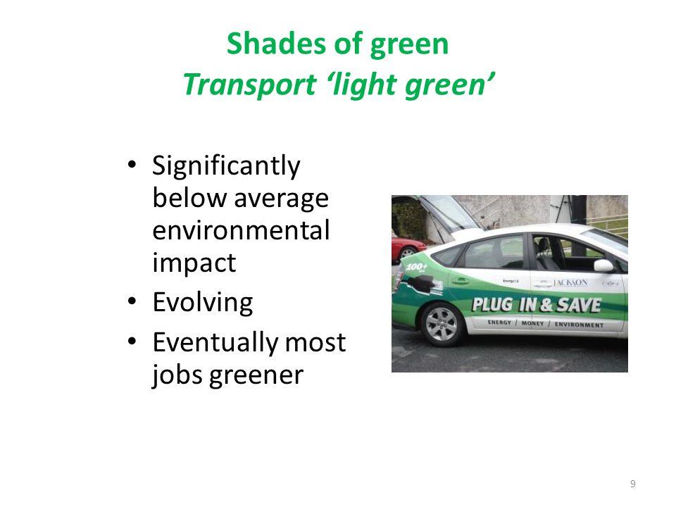 10 Transport a darker shade of green