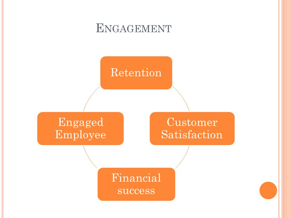 E NGAGEMENT Retention Customer Satisfaction Financial success Engaged Employee
