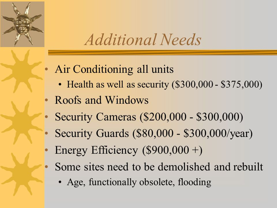 Additional Needs Air Conditioning all units Health as well as security ($300,000 - $375,000) Roofs and Windows Security Cameras ($200,000 - $300,000)