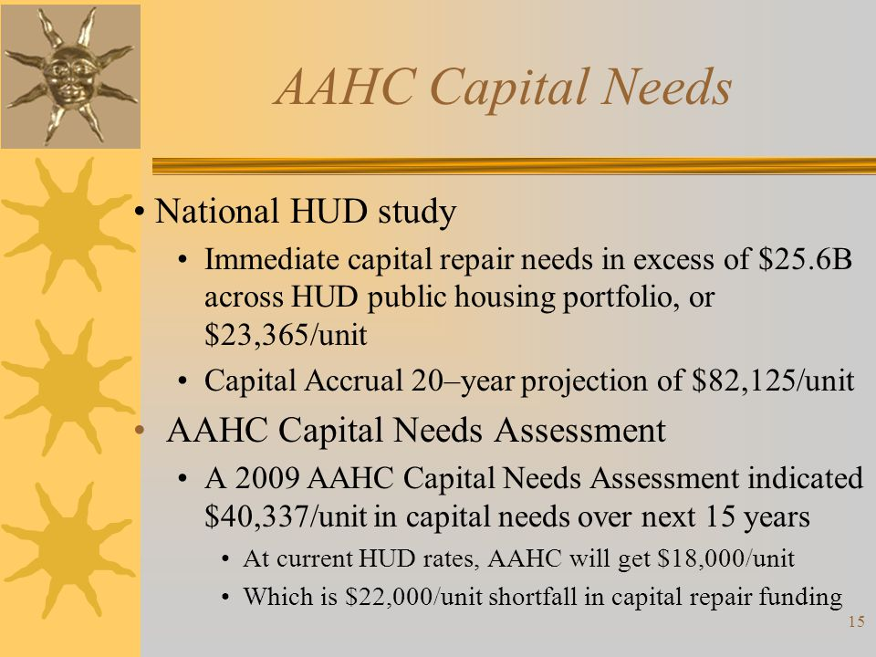 AAHC Capital Needs National HUD study Immediate capital repair needs in excess of $25.6B across HUD public housing portfolio, or $23,365/unit Capital