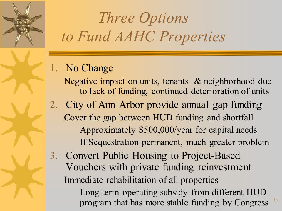 Three Options to Fund AAHC Properties 1.No Change Negative impact on units, tenants & neighborhood due to lack of funding, continued deterioration of