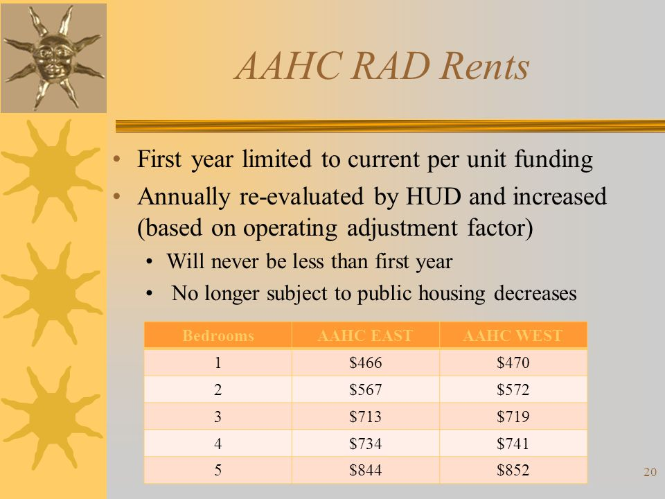 AAHC RAD Rents First year limited to current per unit funding Annually re-evaluated by HUD and increased (based on operating adjustment factor) Will n
