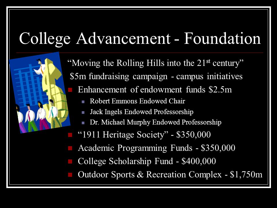 College Advancement - Foundation Moving the Rolling Hills into the 21 st century $5m fundraising campaign - campus initiatives Enhancement of endowment funds $2.5m Robert Emmons Endowed Chair Jack Ingels Endowed Professorship Dr.
