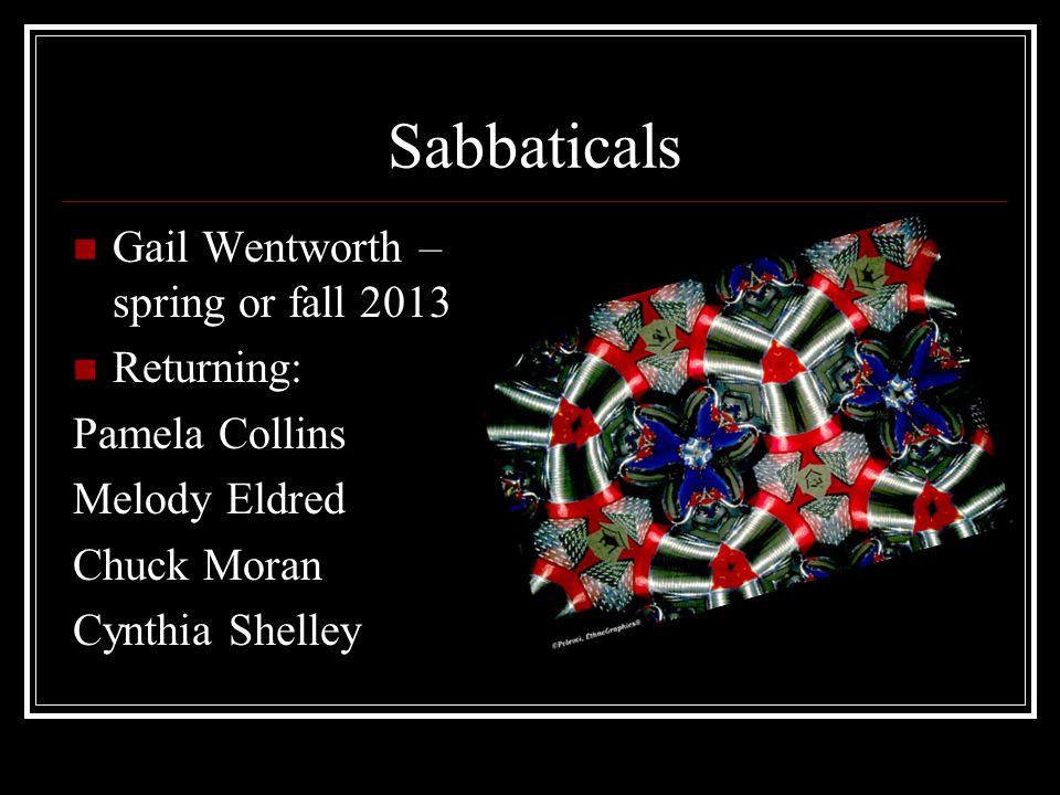 Sabbaticals Gail Wentworth – spring or fall 2013 Returning: Pamela Collins Melody Eldred Chuck Moran Cynthia Shelley