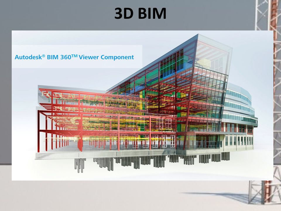 BIM Software Autodesk Navisworks Solibri Model Checker Vico Office Suite Vela Field BIM Bentley ConstrucSim Tekla BIMSight Glue (by Horizontal Systems) Glue (by Horizontal Systems) Synchro Professional Innovaya