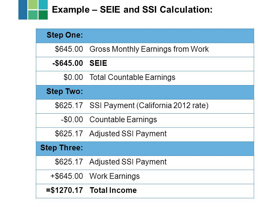 Step One: $645.00Gross Monthly Earnings from Work -$645.00SEIE $0.00Total Countable Earnings Step Two: $625.17SSI Payment (California 2012 rate) -$0.0