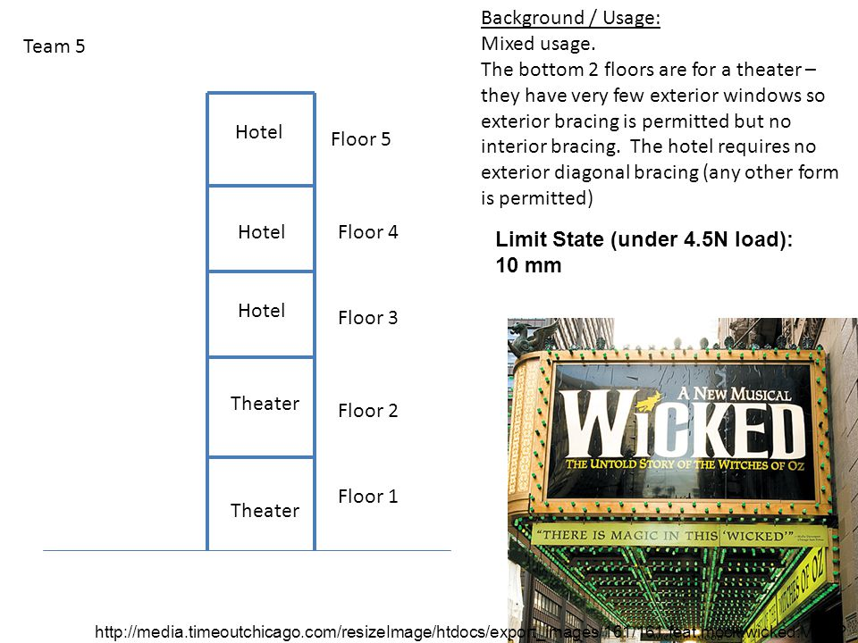 Team 5 Background / Usage: Mixed usage. The bottom 2 floors are for a theater – they have very few exterior windows so exterior bracing is permitted b