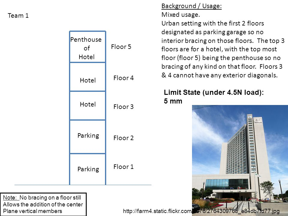 Team 1 Floor 1 Floor 4 Floor 2 Floor 3 Floor 5 Background / Usage: Mixed usage.