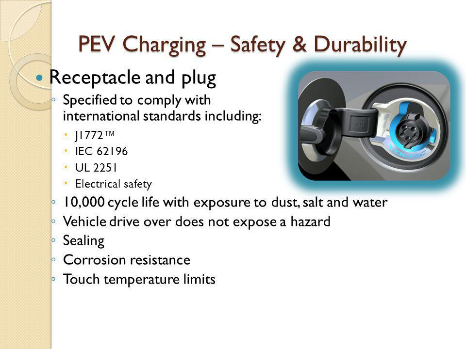 PEV Charging – Safety & Durability Receptacle and plug Specified to comply with international standards including: J1772 IEC 62196 UL 2251 Electrical