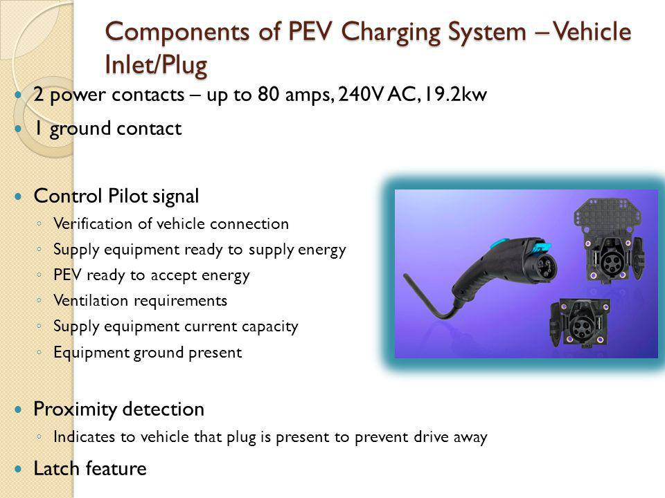 Components of PEV Charging System – Vehicle Inlet/Plug 2 power contacts – up to 80 amps, 240V AC, 19.2kw 1 ground contact Control Pilot signal Verific
