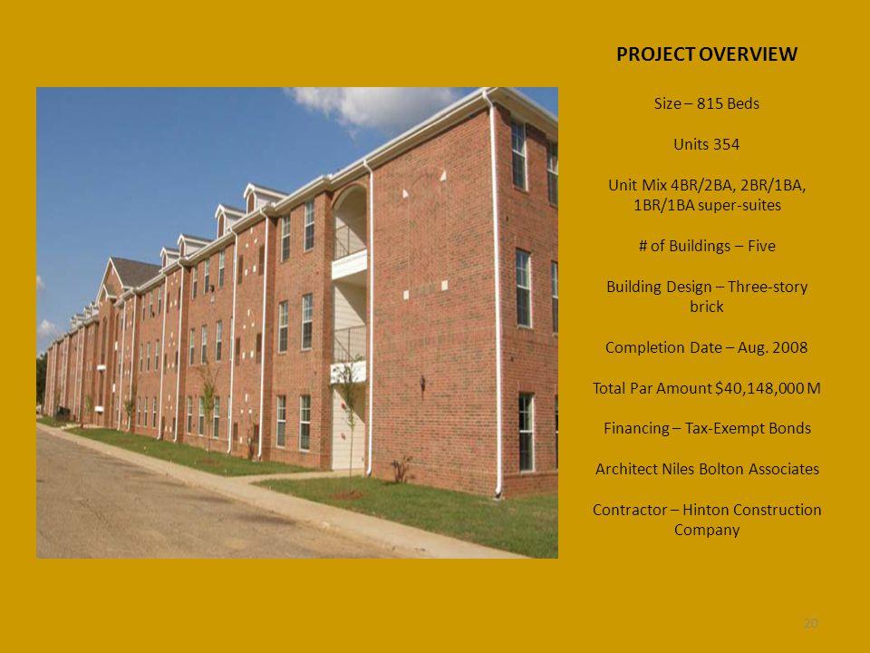 PROJECT OVERVIEW Size – 815 Beds Units 354 Unit Mix 4BR/2BA, 2BR/1BA, 1BR/1BA super-suites # of Buildings – Five Building Design – Three-story brick Completion Date – Aug.