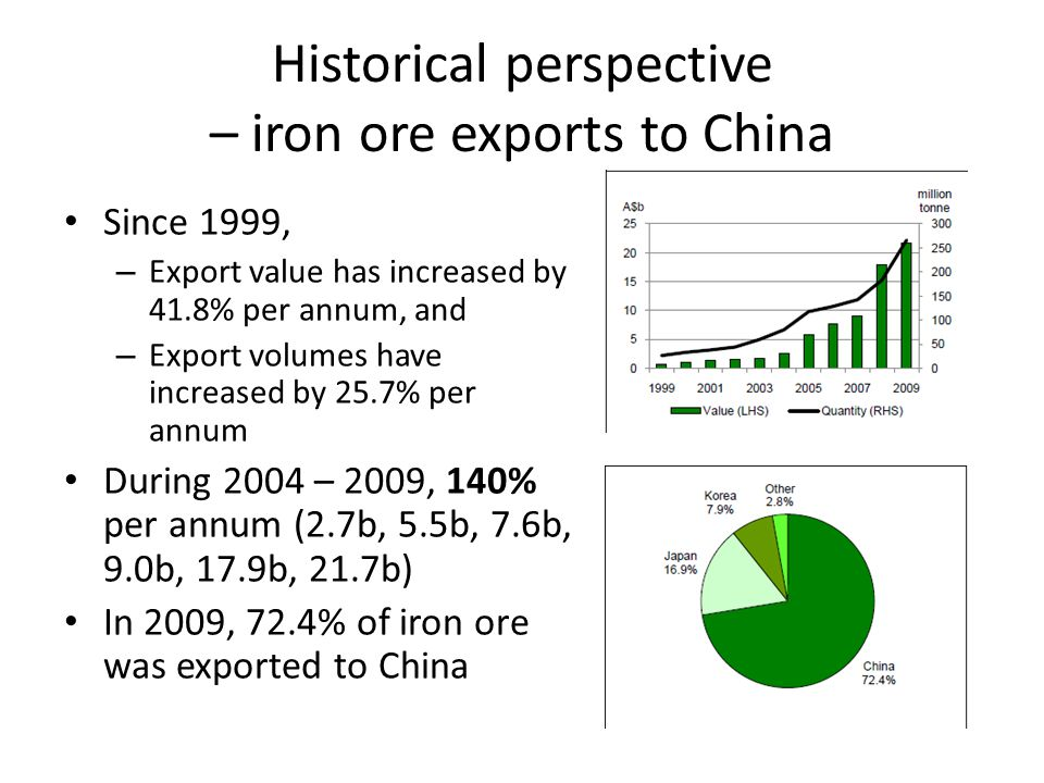 Historical perspective – iron ore exports to China Since 1999, – Export value has increased by 41.8% per annum, and – Export volumes have increased by
