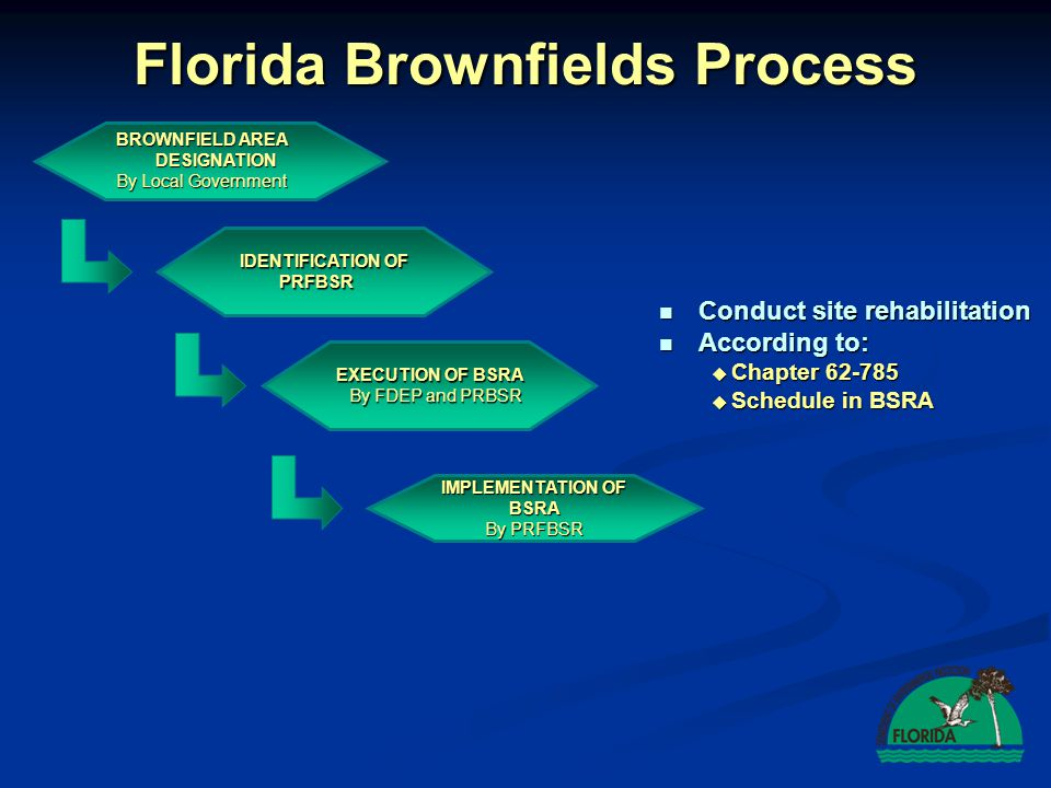 Florida Brownfields Process BROWNFIELD AREA DESIGNATION By Local Government IDENTIFICATION OF PRFBSR EXECUTION OF BSRA By FDEP and PRBSR IMPLEMENTATION OF BSRA By PRFBSR Conduct site rehabilitation Conduct site rehabilitation According to: According to: Chapter 62-785 Chapter 62-785 Schedule in BSRA Schedule in BSRA