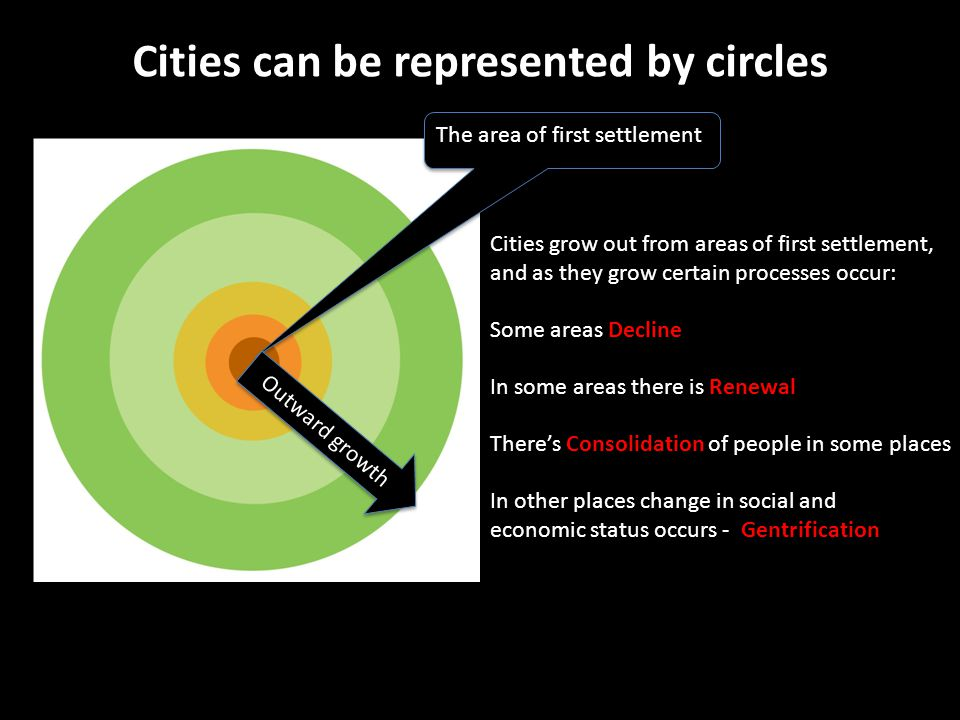 Cities can be represented by circles The area of first settlement Outward growth Cities grow out from areas of first settlement, and as they grow cert