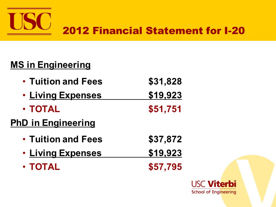 2012 Financial Statement for I-20 MS in Engineering Tuition and Fees$31,828 Living Expenses$19,923 TOTAL$51,751 PhD in Engineering Tuition and Fees$37