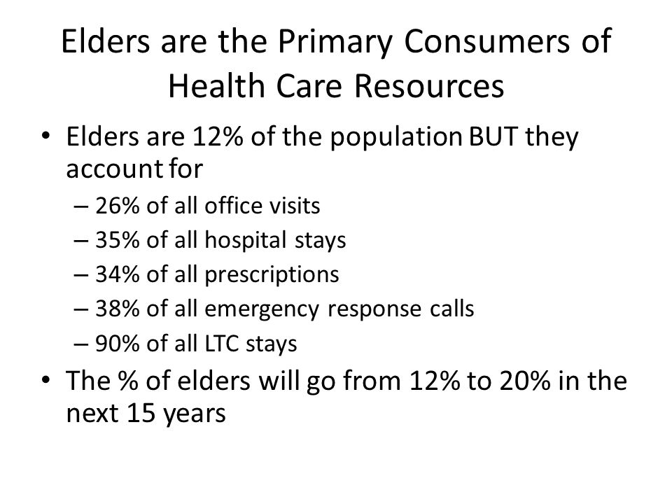 Elders are the Primary Consumers of Health Care Resources Elders are 12% of the population BUT they account for – 26% of all office visits – 35% of all hospital stays – 34% of all prescriptions – 38% of all emergency response calls – 90% of all LTC stays The % of elders will go from 12% to 20% in the next 15 years