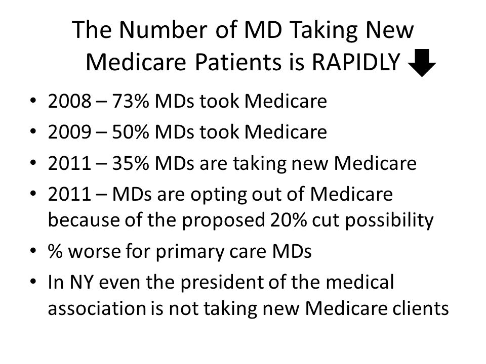 The Number of MD Taking New Medicare Patients is RAPIDLY 2008 – 73% MDs took Medicare 2009 – 50% MDs took Medicare 2011 – 35% MDs are taking new Medic
