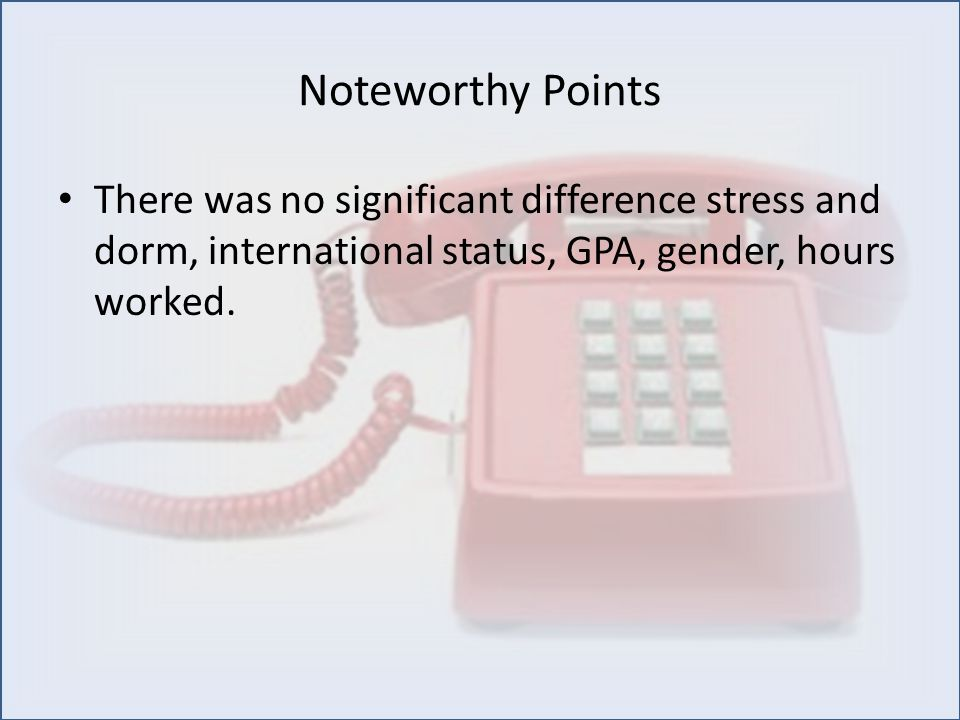 Noteworthy Points There was no significant difference stress and dorm, international status, GPA, gender, hours worked.