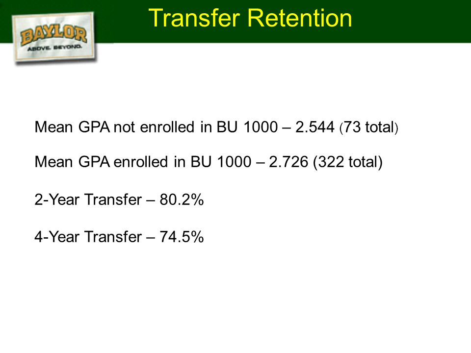 Transfer Retention ply early Mean GPA not enrolled in BU 1000 – 2.544 ( 73 total ) Mean GPA enrolled in BU 1000 – 2.726 (322 total) 2-Year Transfer – 80.2% 4-Year Transfer – 74.5%
