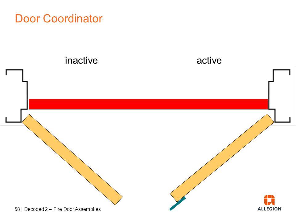 57   Decoded 2 – Fire Door Assemblies Door Coordinator inactive active