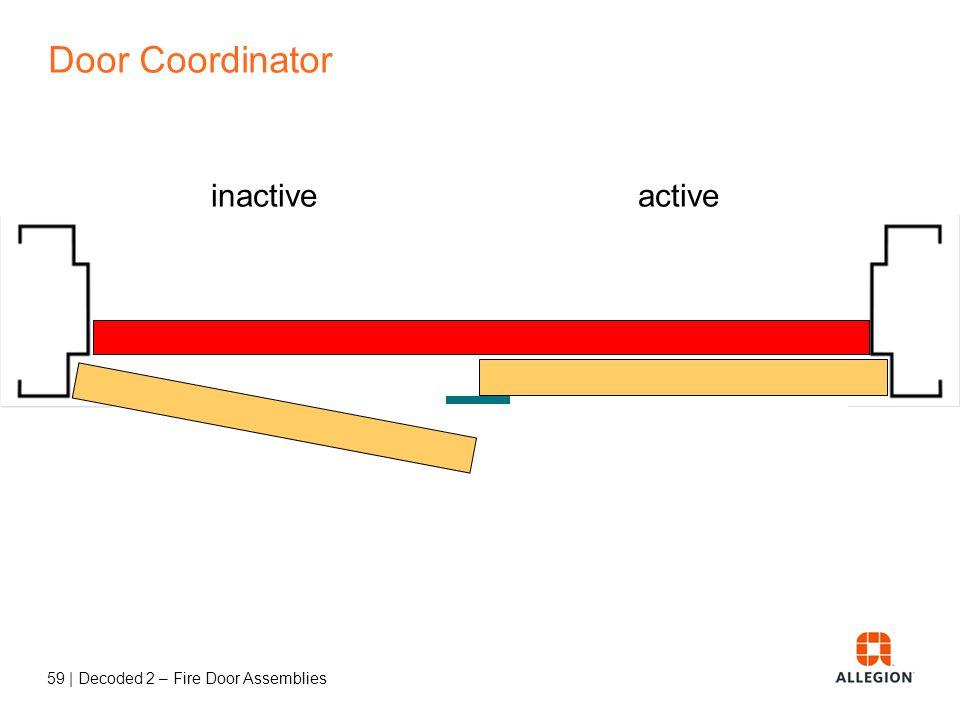 58   Decoded 2 – Fire Door Assemblies Door Coordinator inactive active