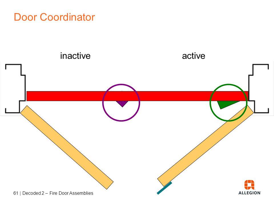 60   Decoded 2 – Fire Door Assemblies Door Coordinators