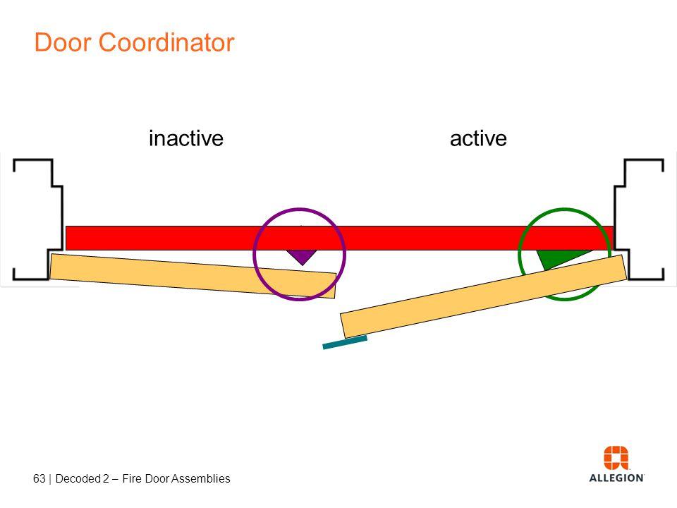 62   Decoded 2 – Fire Door Assemblies Door Coordinator inactive active