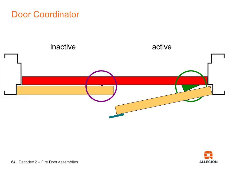 63   Decoded 2 – Fire Door Assemblies Door Coordinator inactive active