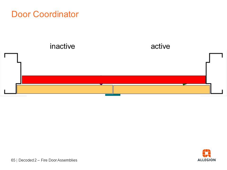 64   Decoded 2 – Fire Door Assemblies Door Coordinator inactive active