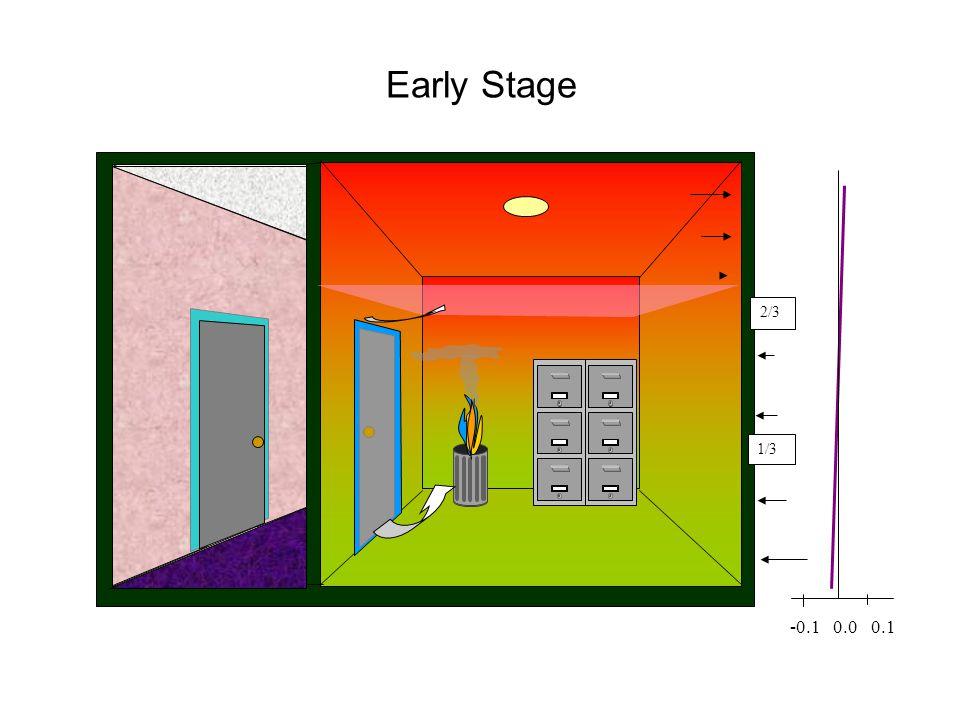 69   Decoded 2 – Fire Door Assemblies Fire Test Methods